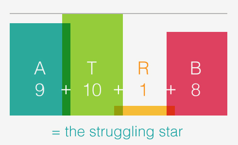 struggling-star